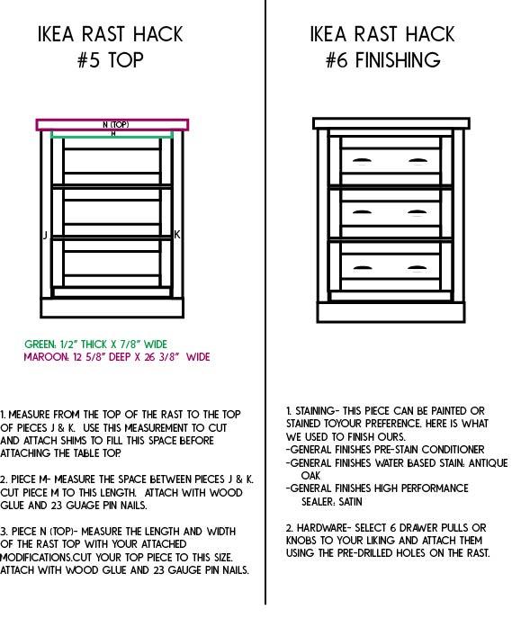 Ikea rast 3.jpg