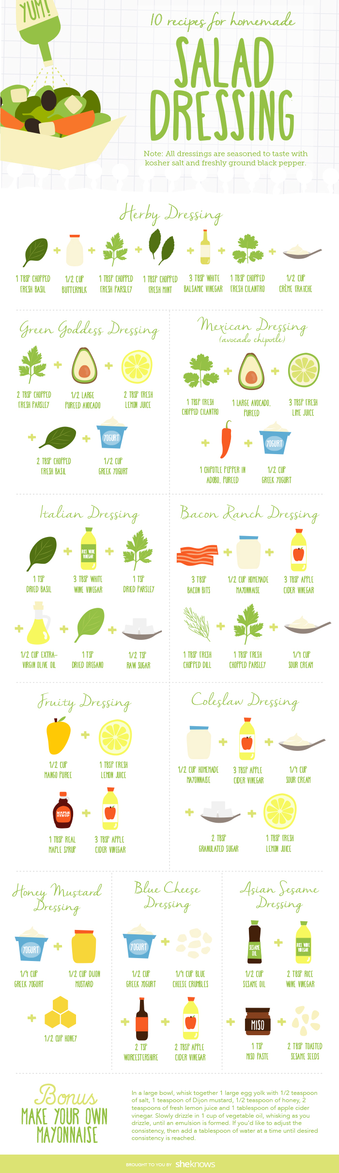 10 Easy Dressings from She Knows