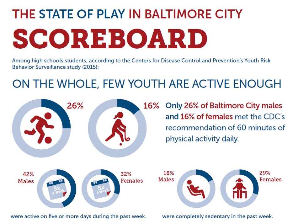 CDC Top Baltimore.png