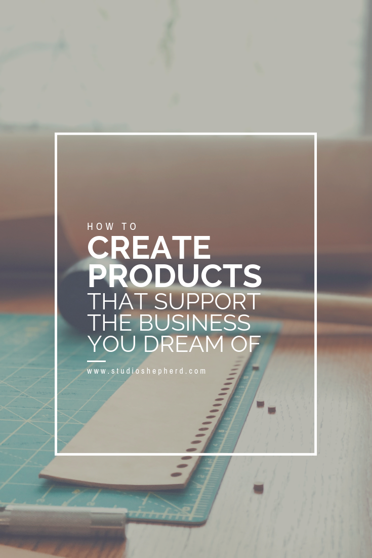 Create products.png