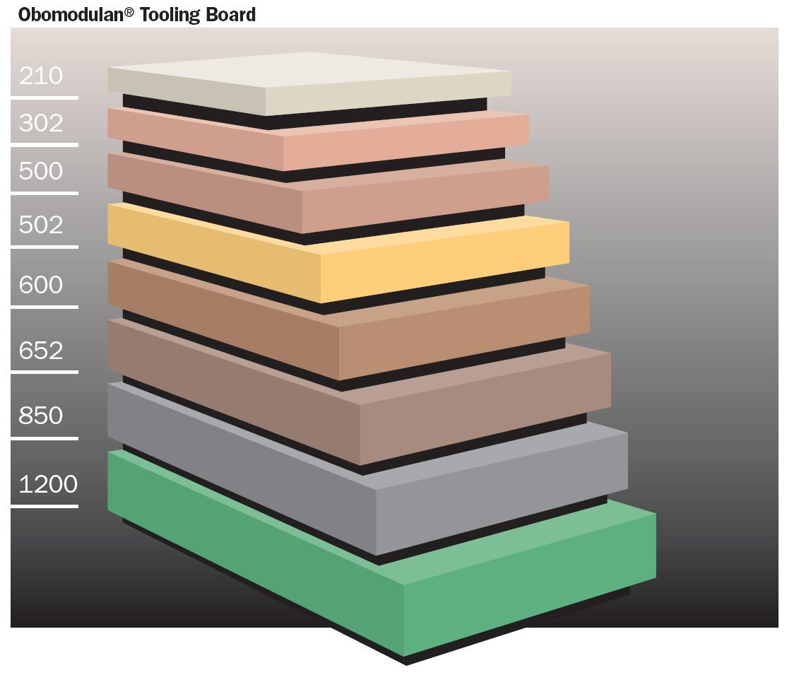 Obomoduluan® Tooling Board