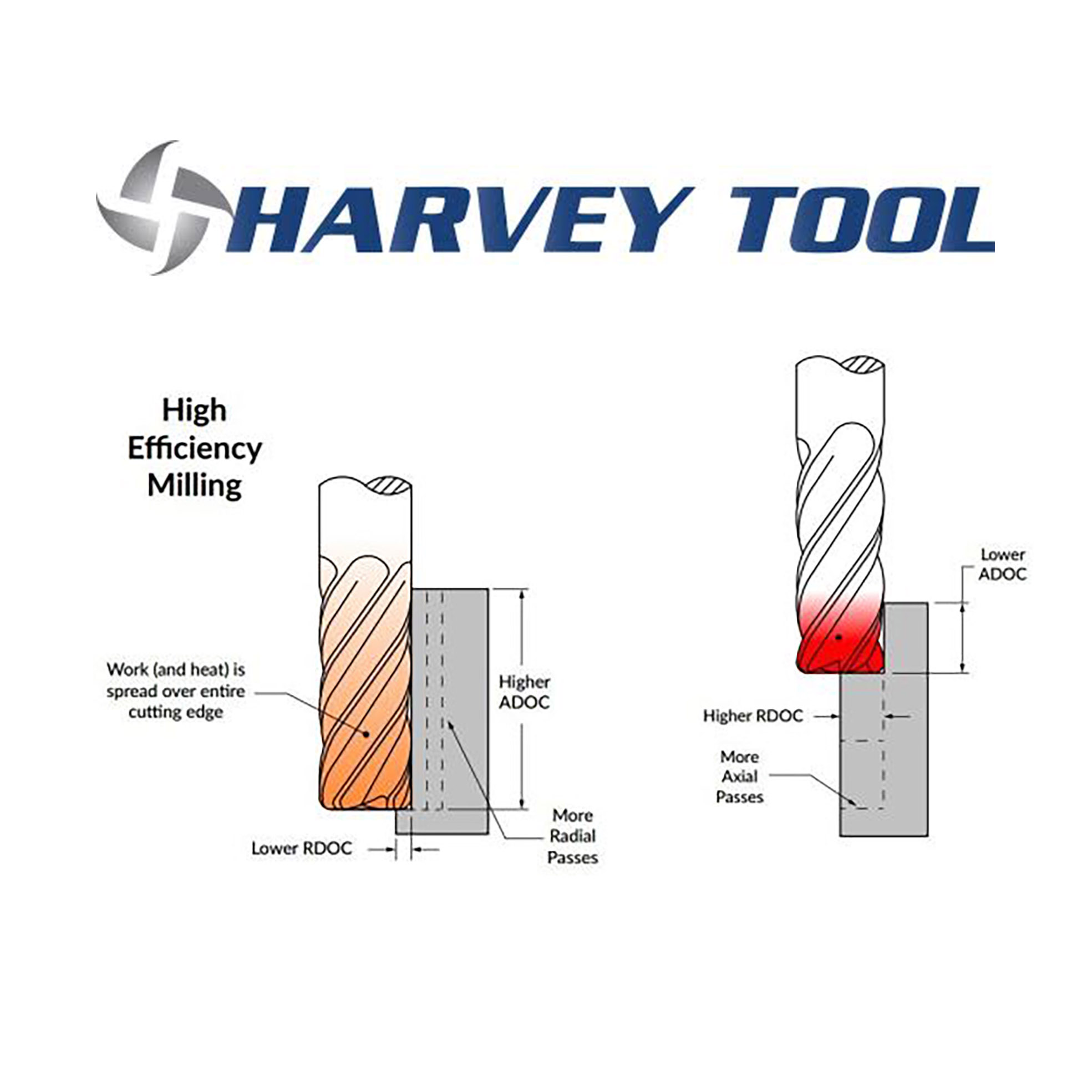 harvey-milling.jpg