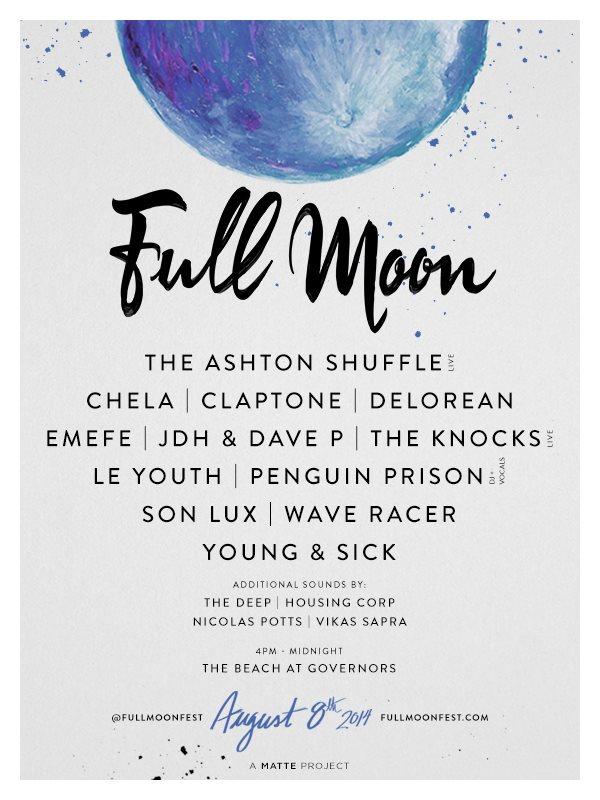 Full Moon in 2014
