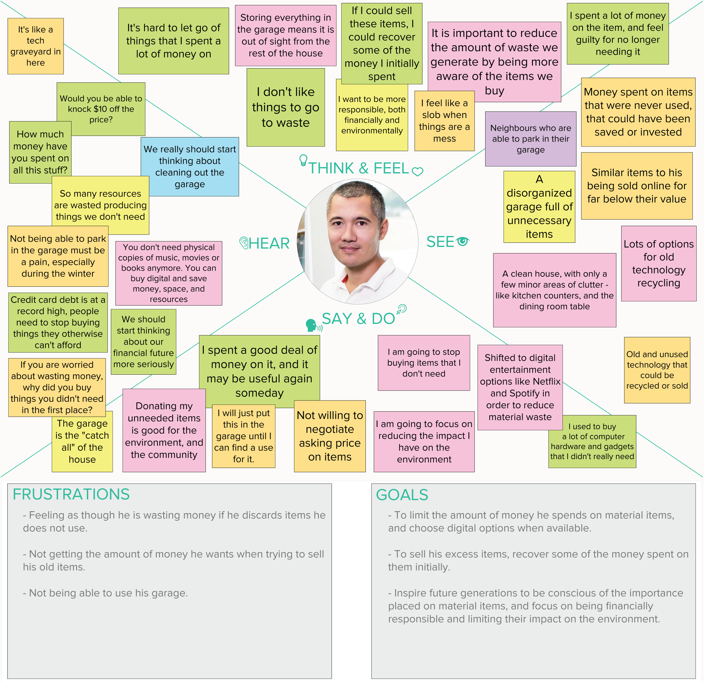 EMPATHY-MAP_Mark(Reduced).png