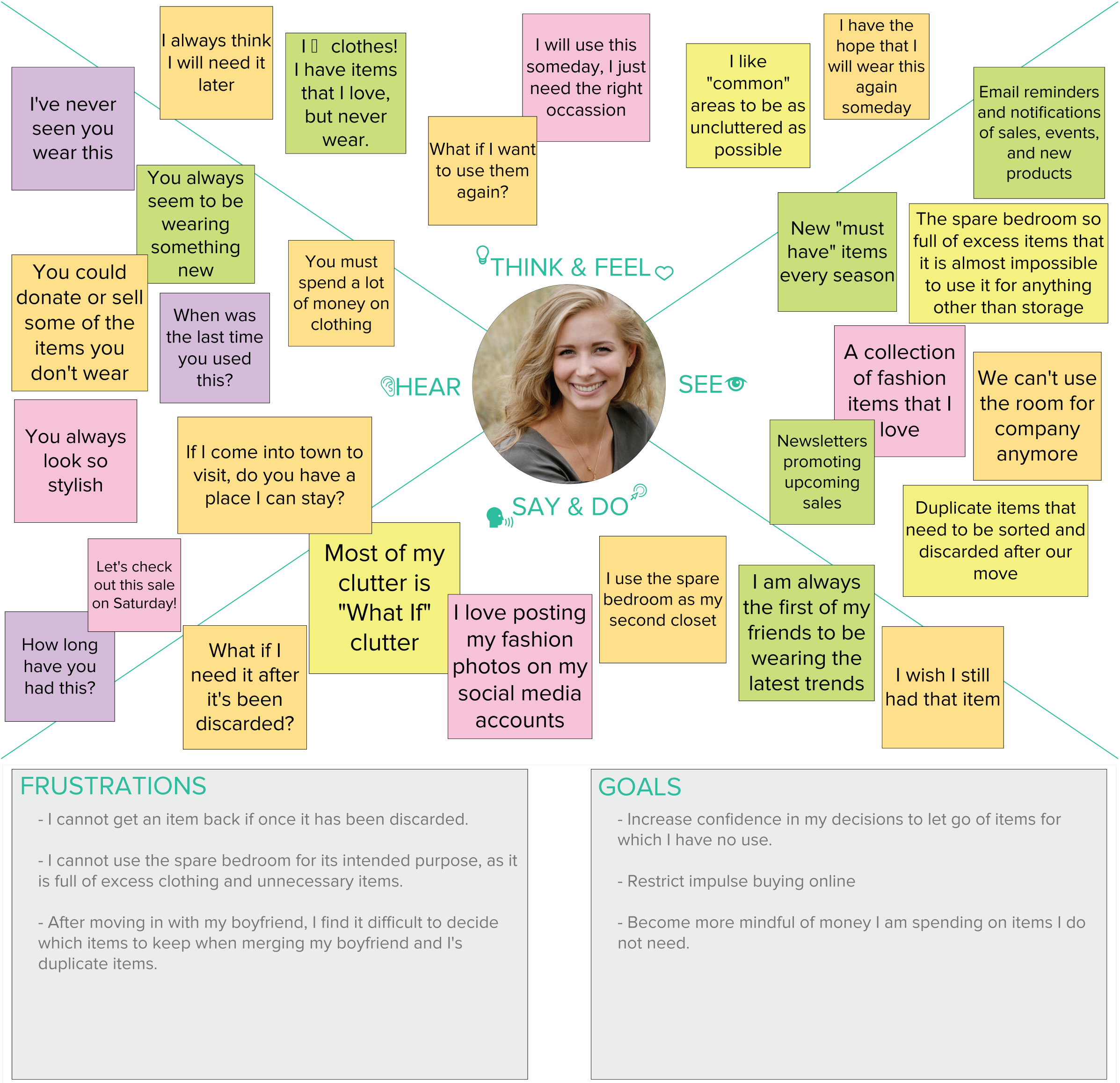 EMPATHY-MAP_Whitney(Reduced).png