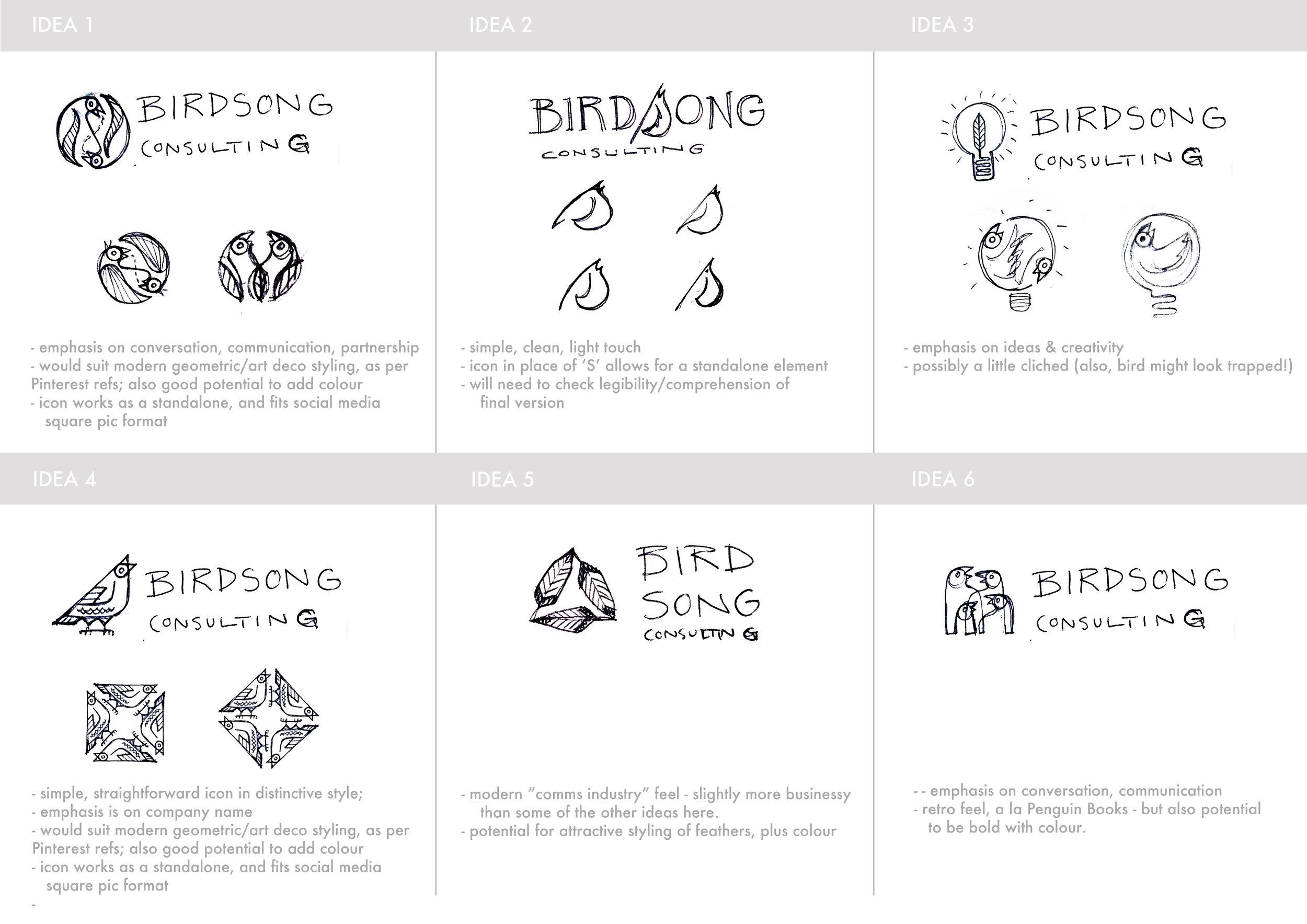 birdsongbrandingconcepts