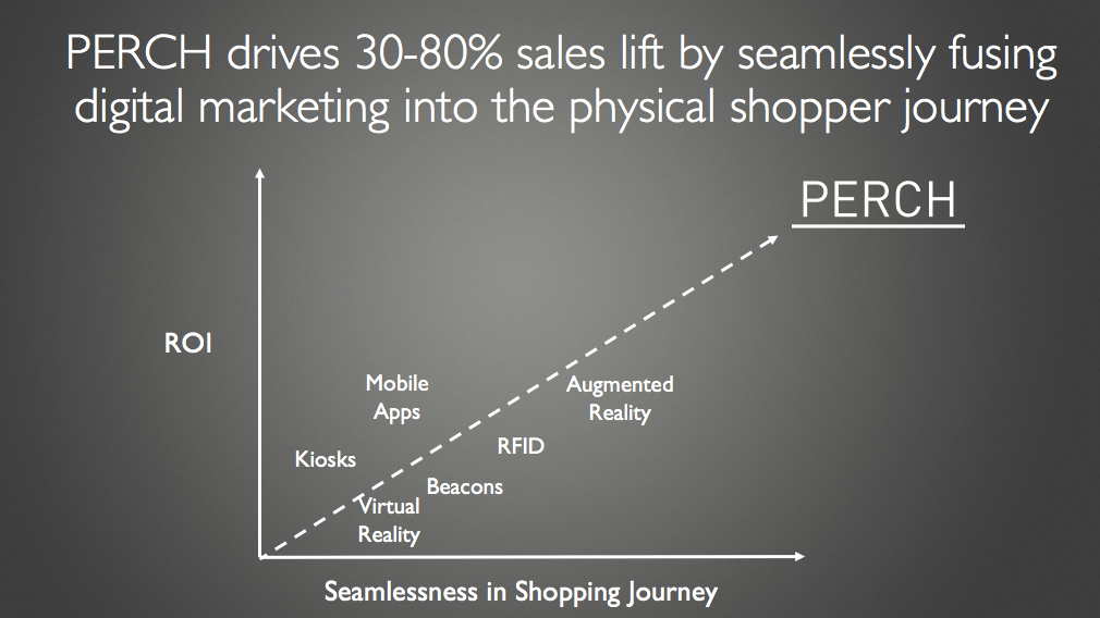 Retail Technology and Shopper Journey.png
