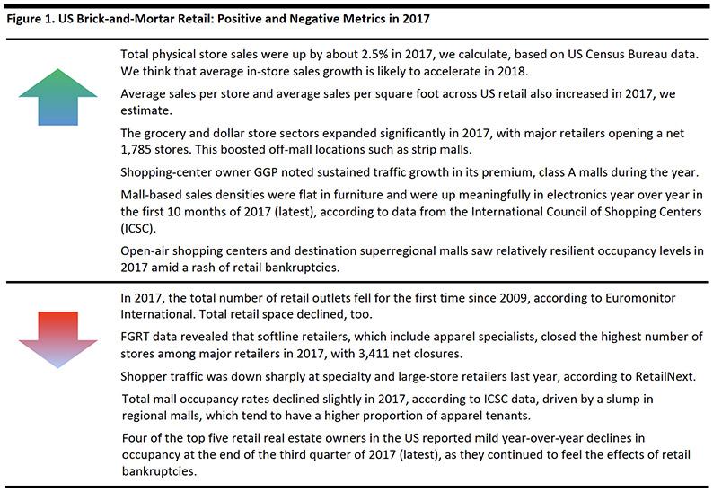 February retail industry news apocalypse.jpg
