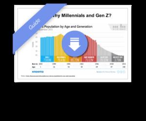 Perch_Millenial_Gen+Z_Guide.png