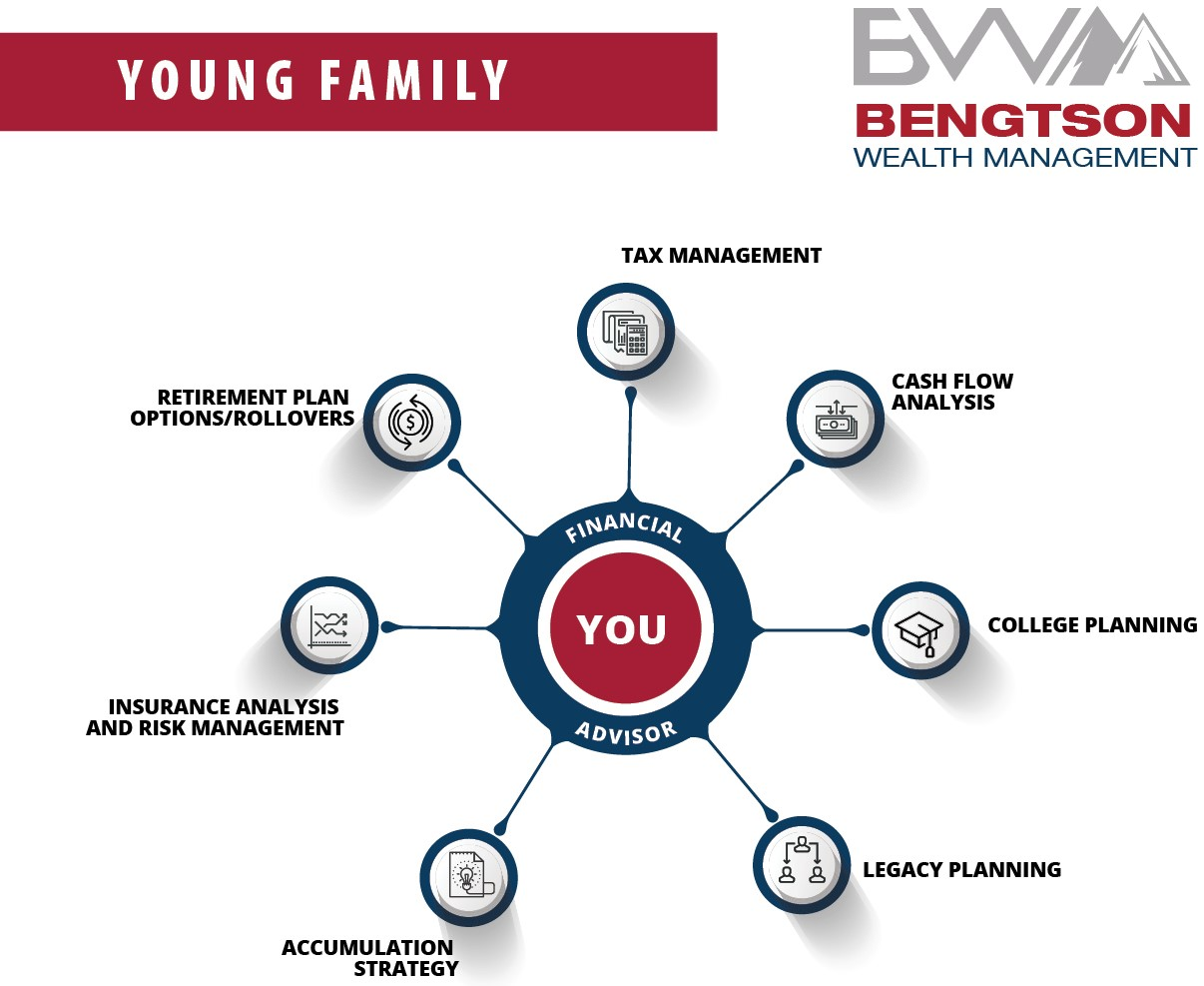 Young Family Financial Services
