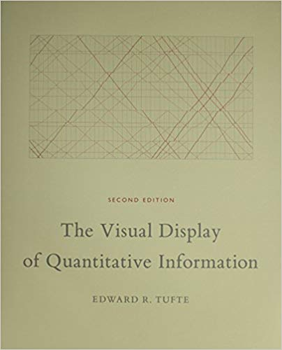 Tufte Visual display of quantitative information.jpg