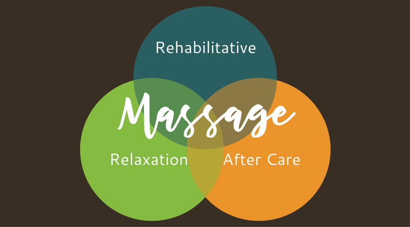 Encompassing Massage Therapy.png