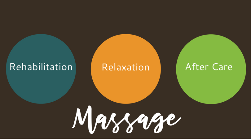 Segmented Massage Therapy.png
