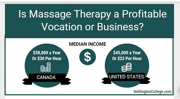 Message_Therapy_Median_Income.jpg