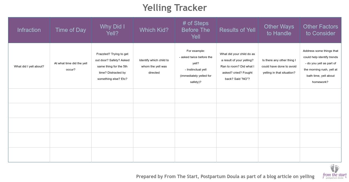 Yelling Tracker