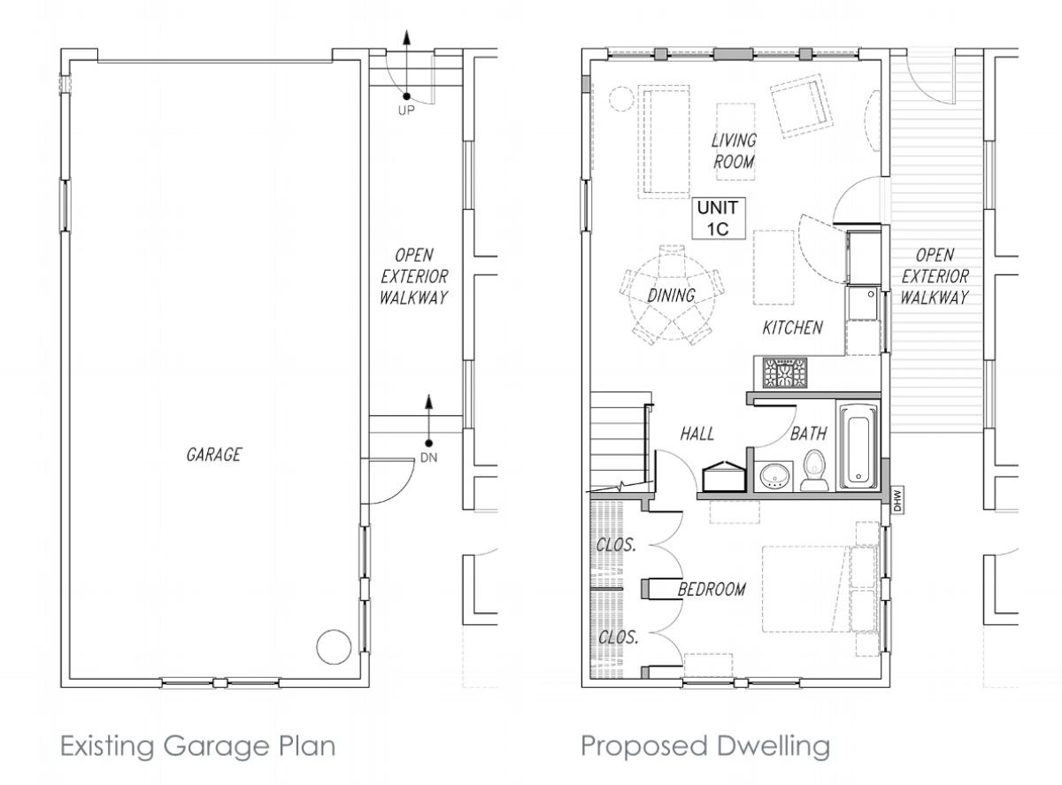North Panhandle Garage Conversion ADU