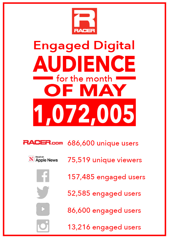 May_digi_reach graphic.jpg