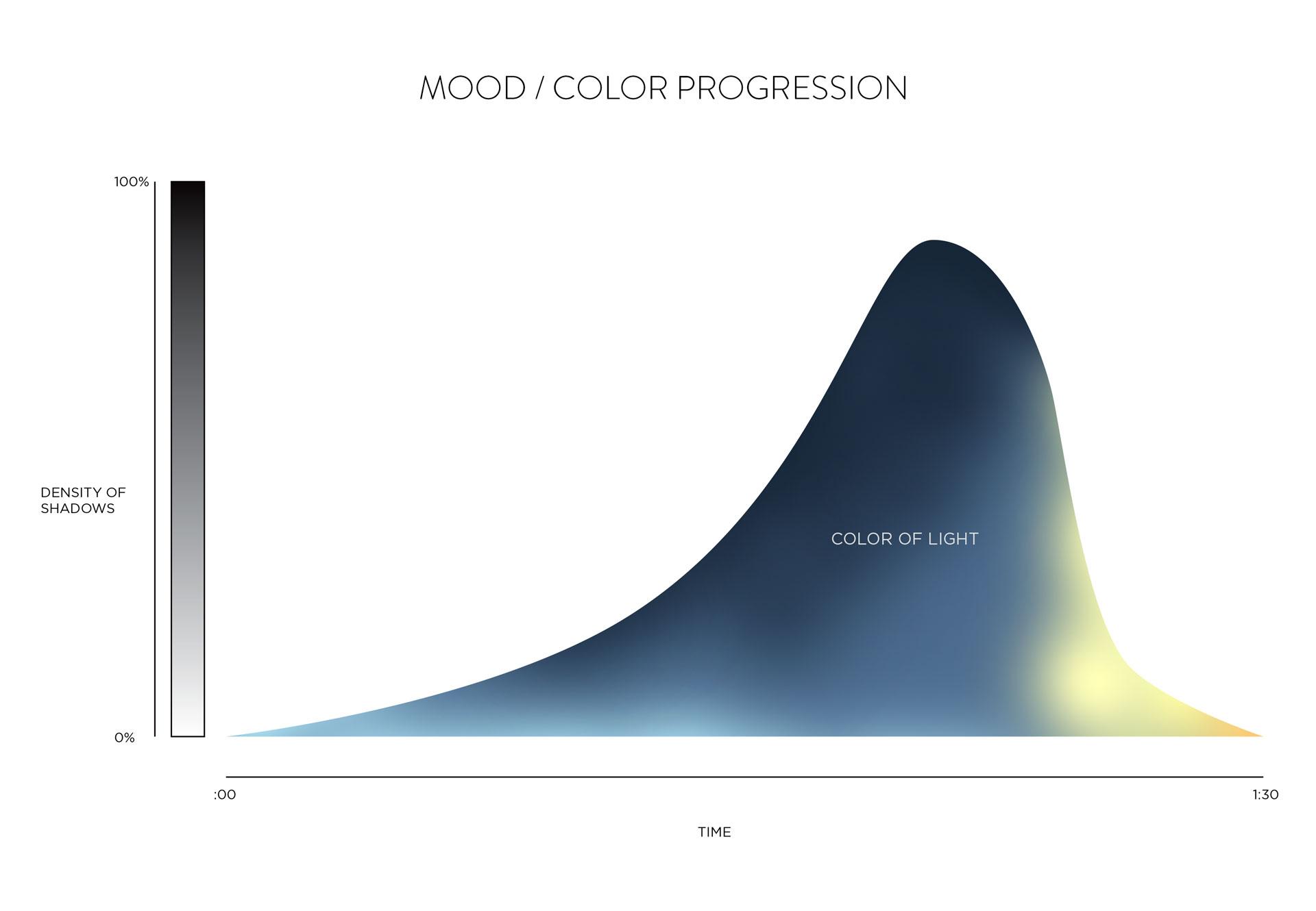 light-graph.jpg