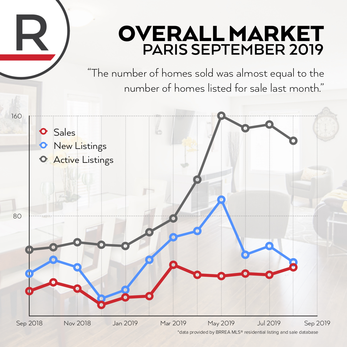 ParisOverall-MarketReport-Sept2019.jpg