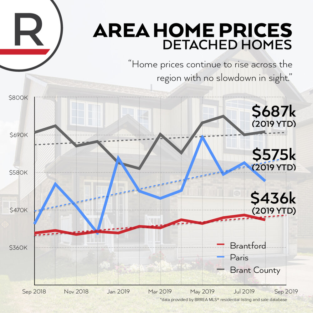 HomePrices-MarketReport-Sept2019.jpg