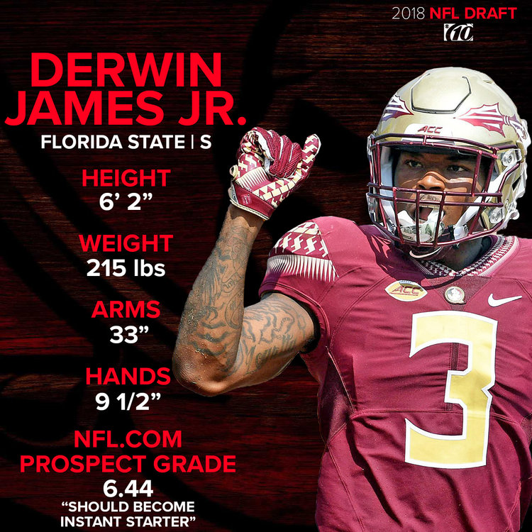 Derwin+James+Jr+graphic.jpg