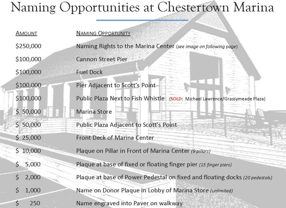 Chestertown Marina Naming Opportunities