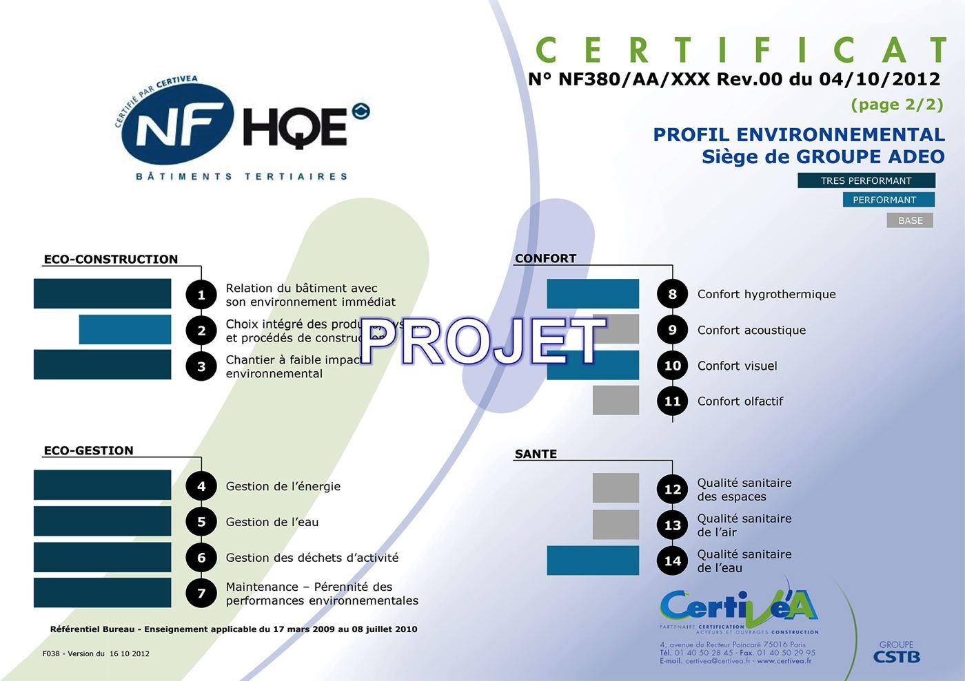 adeo_Certificat dÇf_phase R-2.jpg
