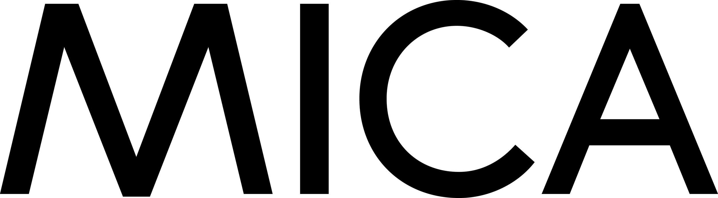 MICA-logo.jpg