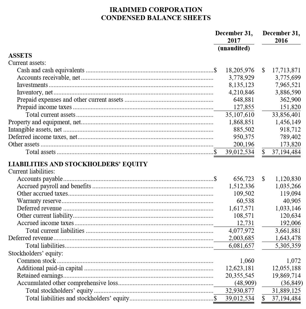 1. Condensed Balance Sheet.PNG
