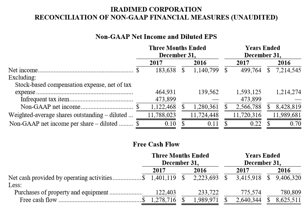 4. Reconcilliation of Non-Gaap.PNG