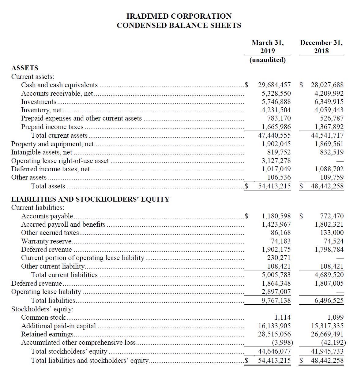 Q1 2019 Balance Sheet.PNG