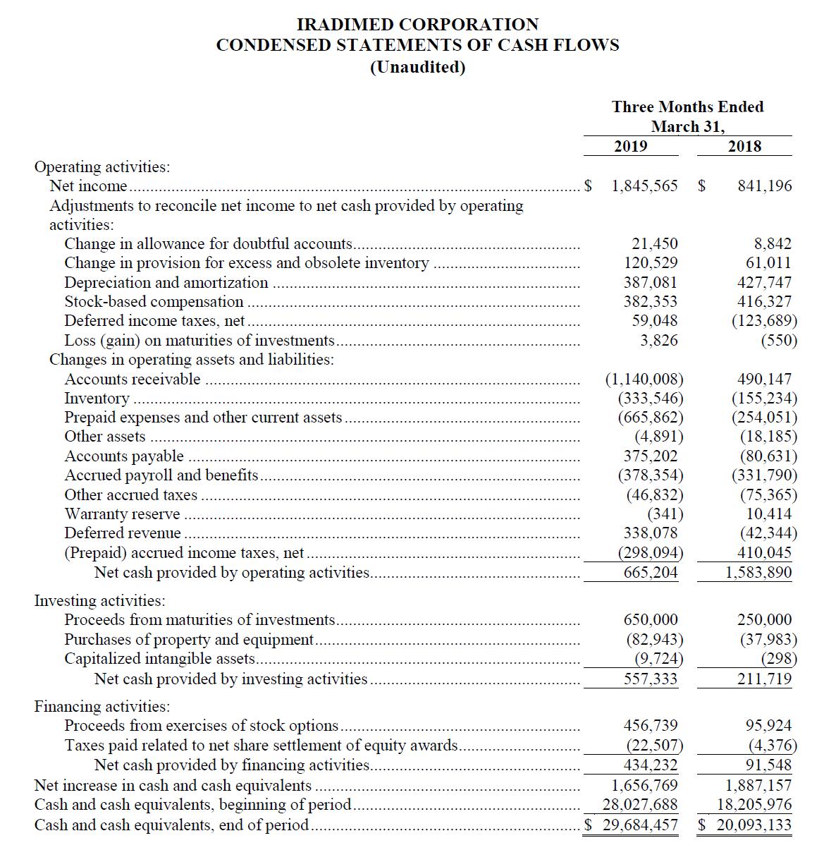 Q1 2019 Cash Flows.PNG