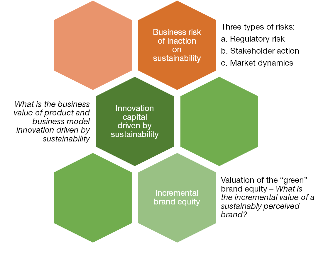 Business case of sustainability2.png