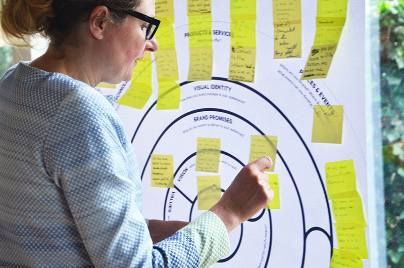 Start-up Brand Journey - You are ready to step into the world with this amazing idea that will shake up the world and create a positive impact. But wait? What about your Branding Strategy? How will you position yourself? What is your purpose and why does the world need to know about your idea? How will your team align within one clear vision? And how will you build an engaging audience?