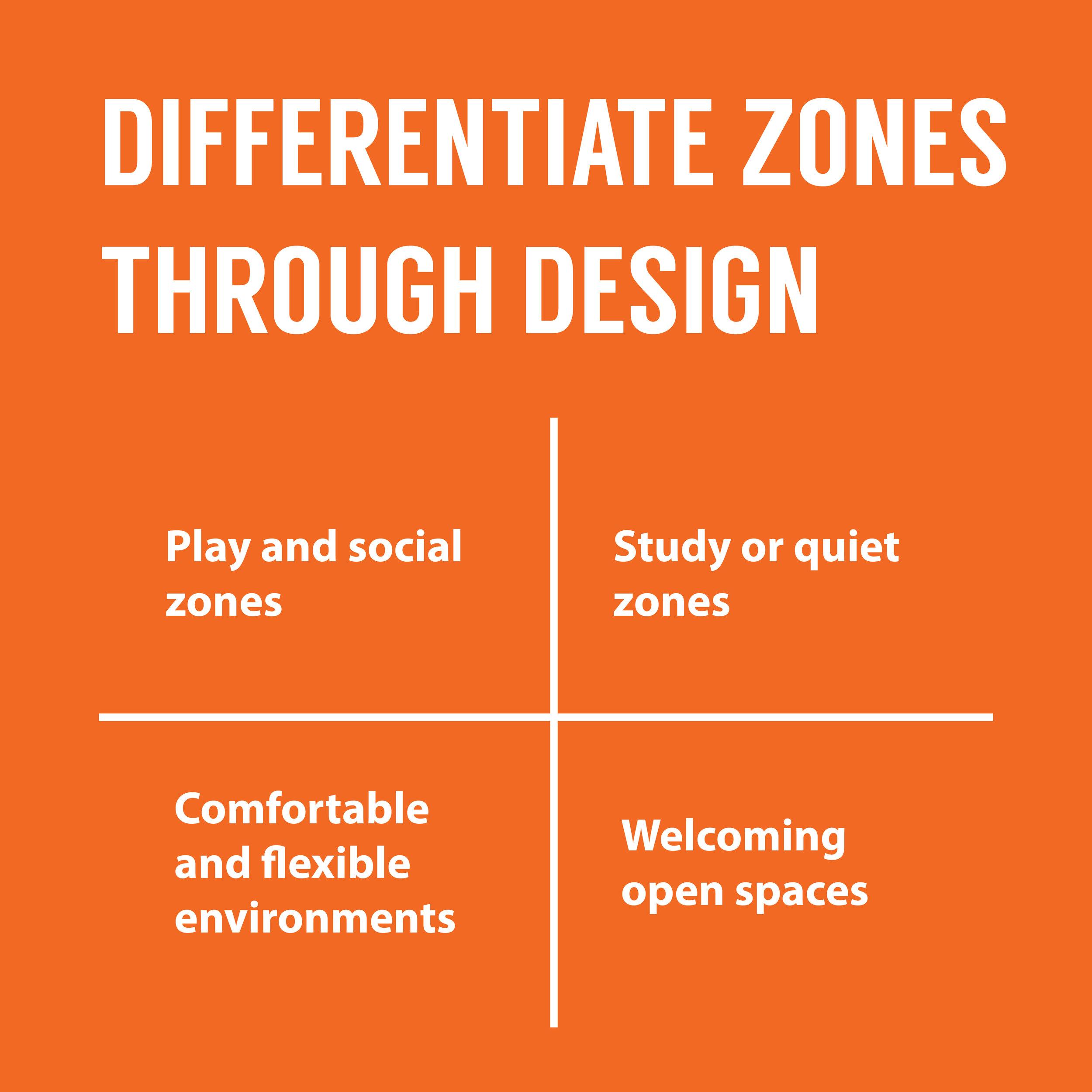 6 - Differentiate Zones.jpg