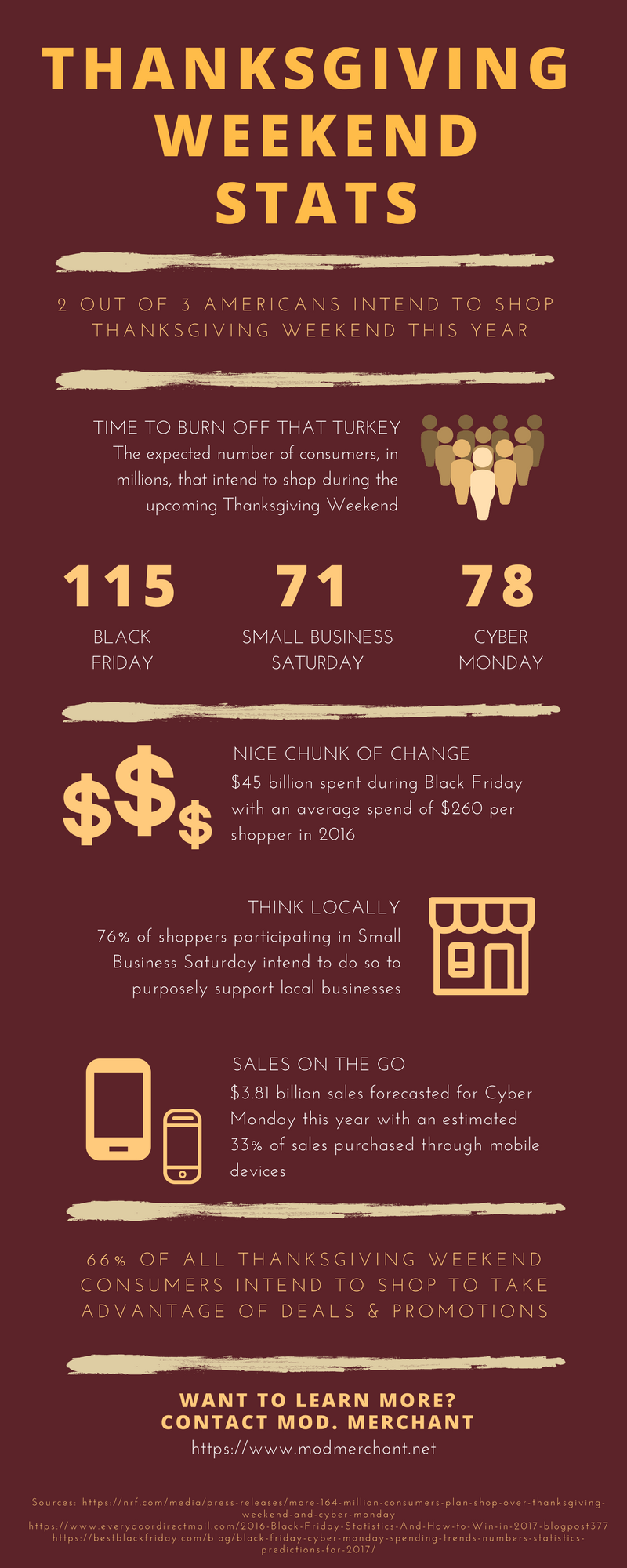Mod. Merchant Black Friday Small Business Saturday Cyber Monday.png