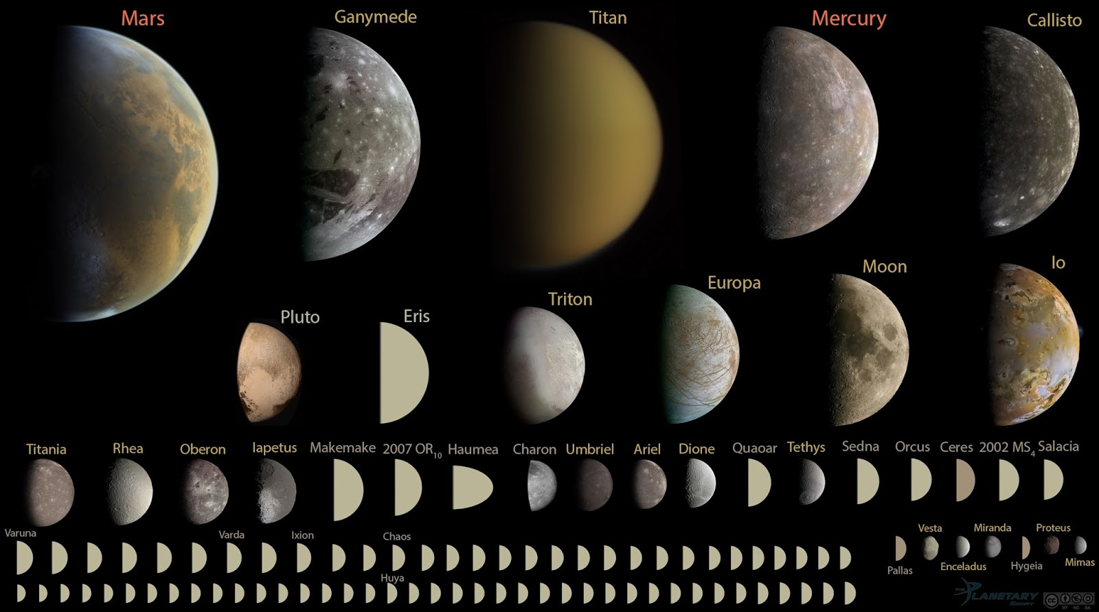 Under Runyon's geophysical definition, our solar system would be host to 110 planets.
