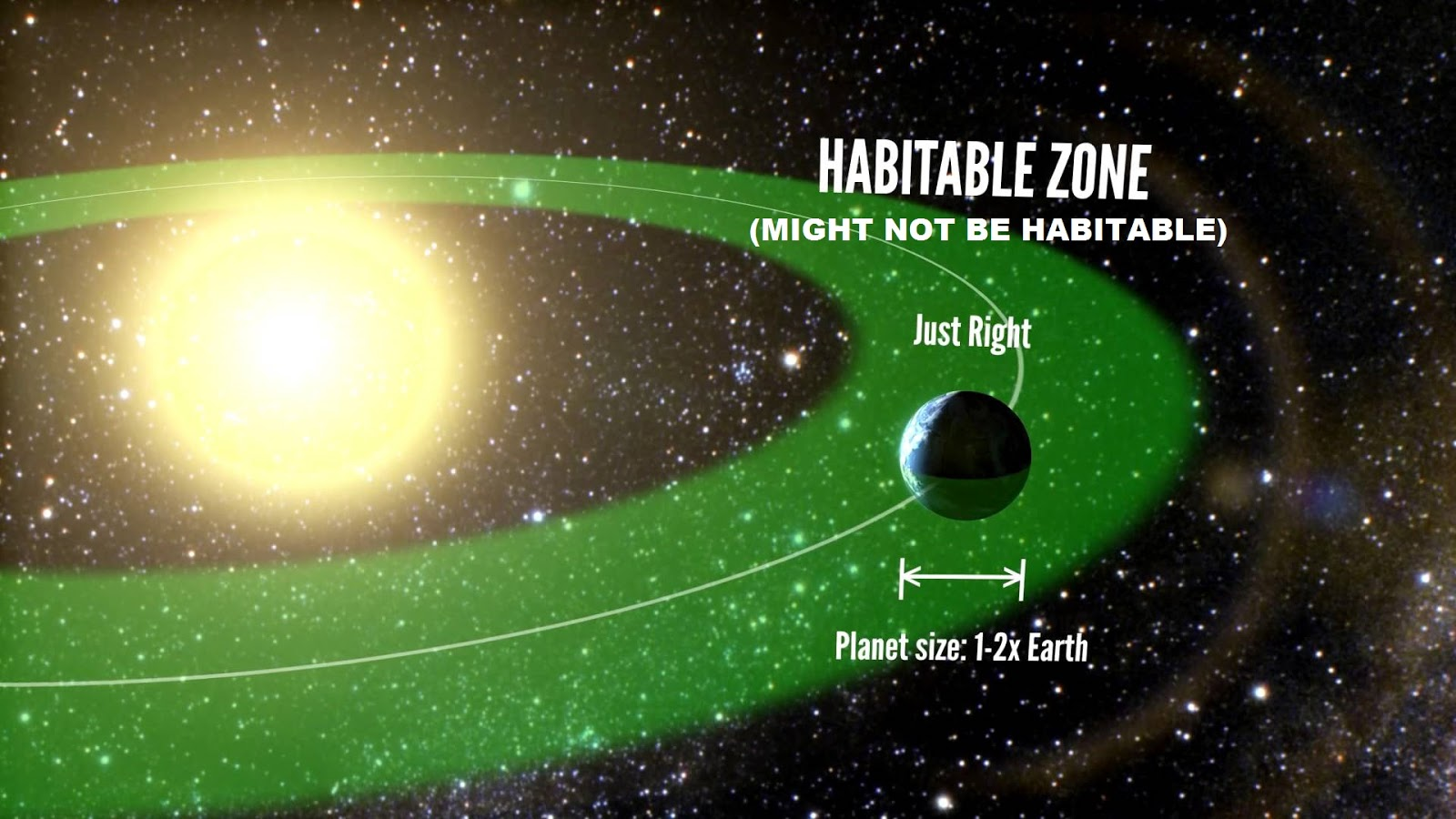 "And more often than not, the so-called ""habitable zone"" of a system, may not be habitable. ufff"