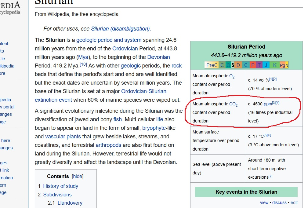 Cropped screenshot of Wikipedia's Silurian page showing mean atmospheric CO2 circled in red.