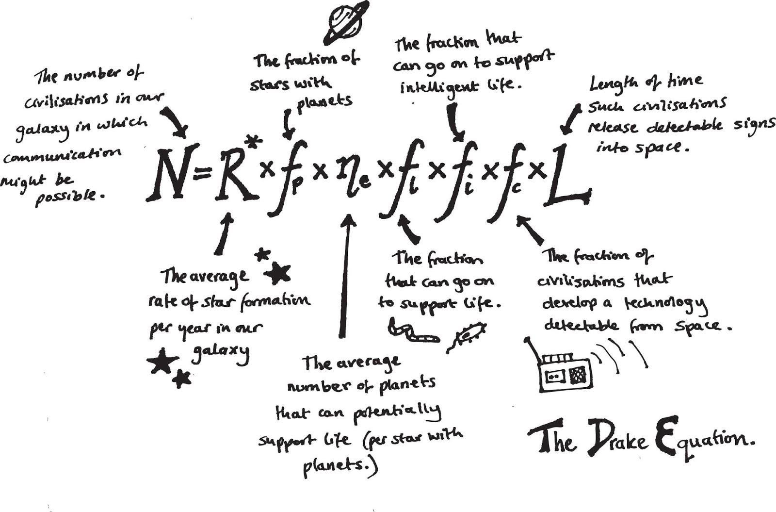 Image credit: Dr. Molecule from Futurism.com