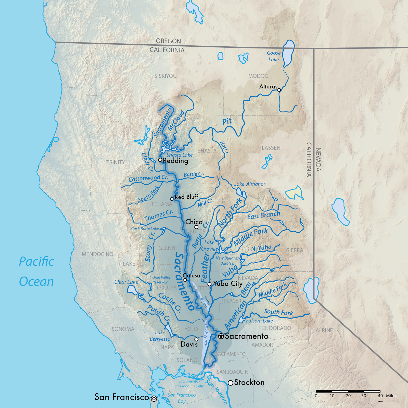 The Sacramento River watershed. NOTE: Goose Lake on the California/Oregon border is now primarily endorheic, and very rarely feeds into the Pit River, hence the dotted line. An endorheic basin is one that is closed, thereby retaining its waters in lakes, swamps, ponds, etc.