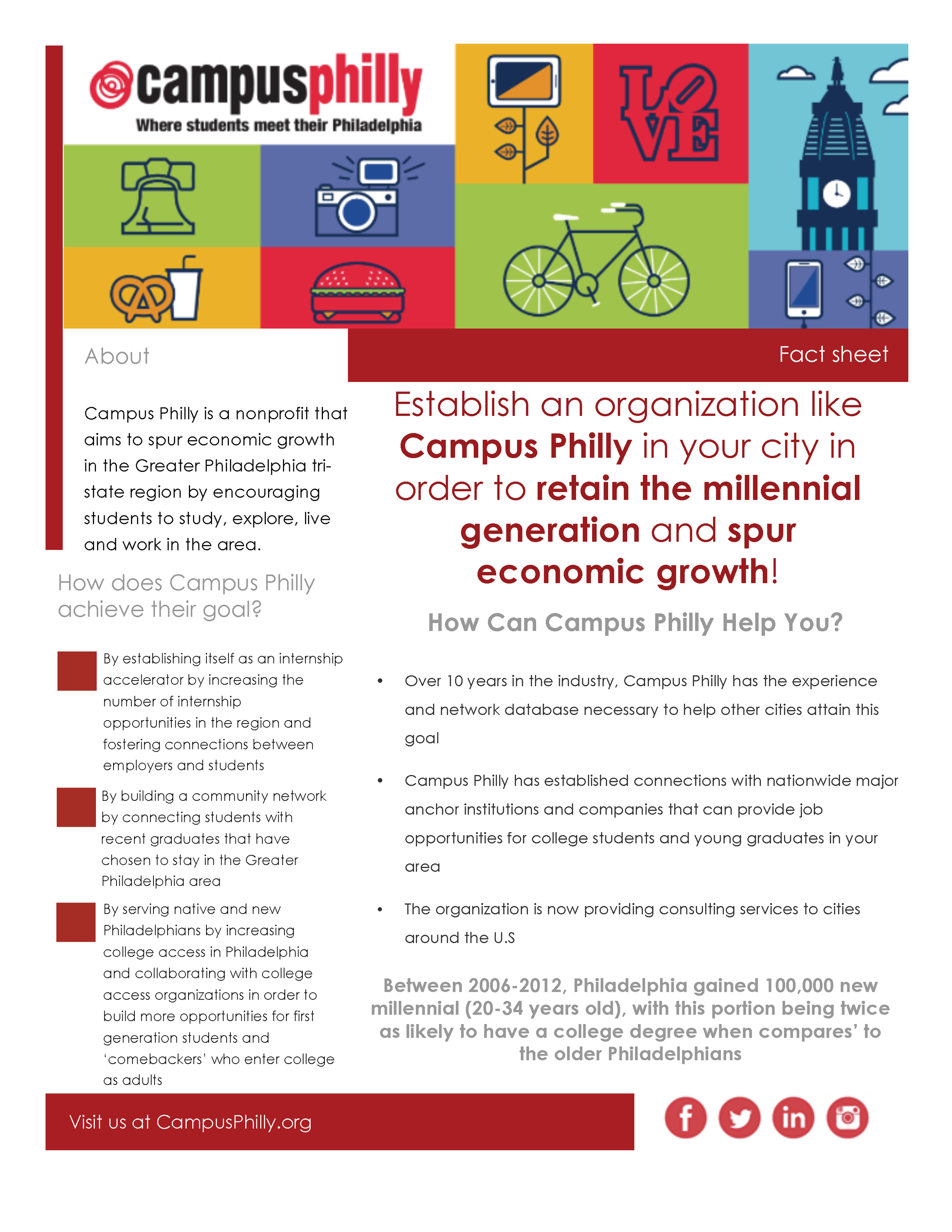 CampusPhilly fact sheet.png