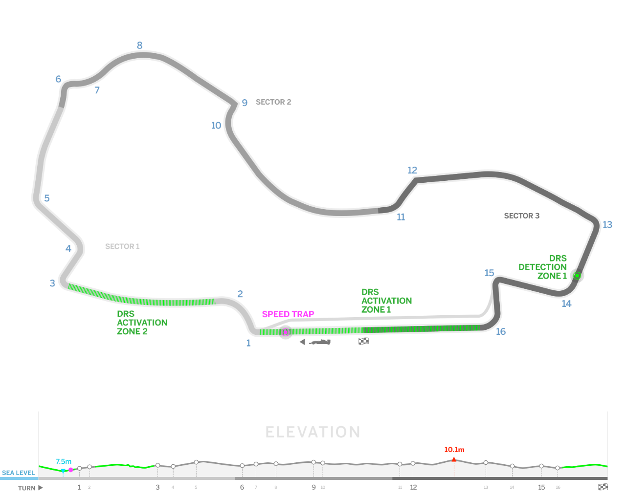 aus-track.png