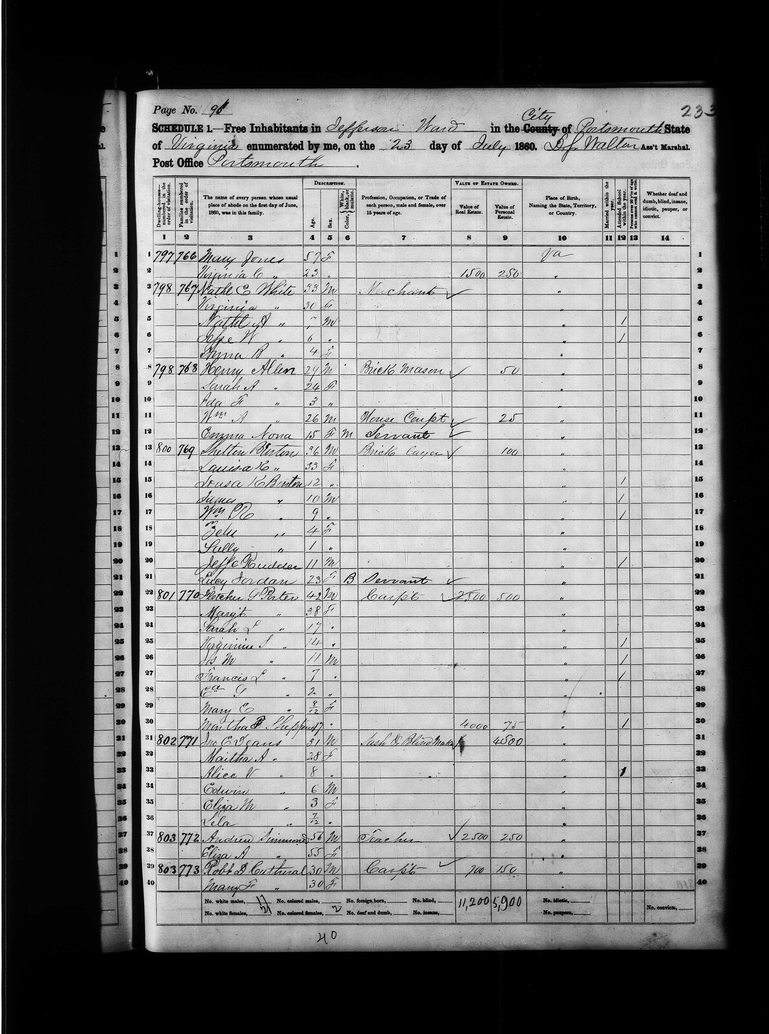 United States Census - 1860