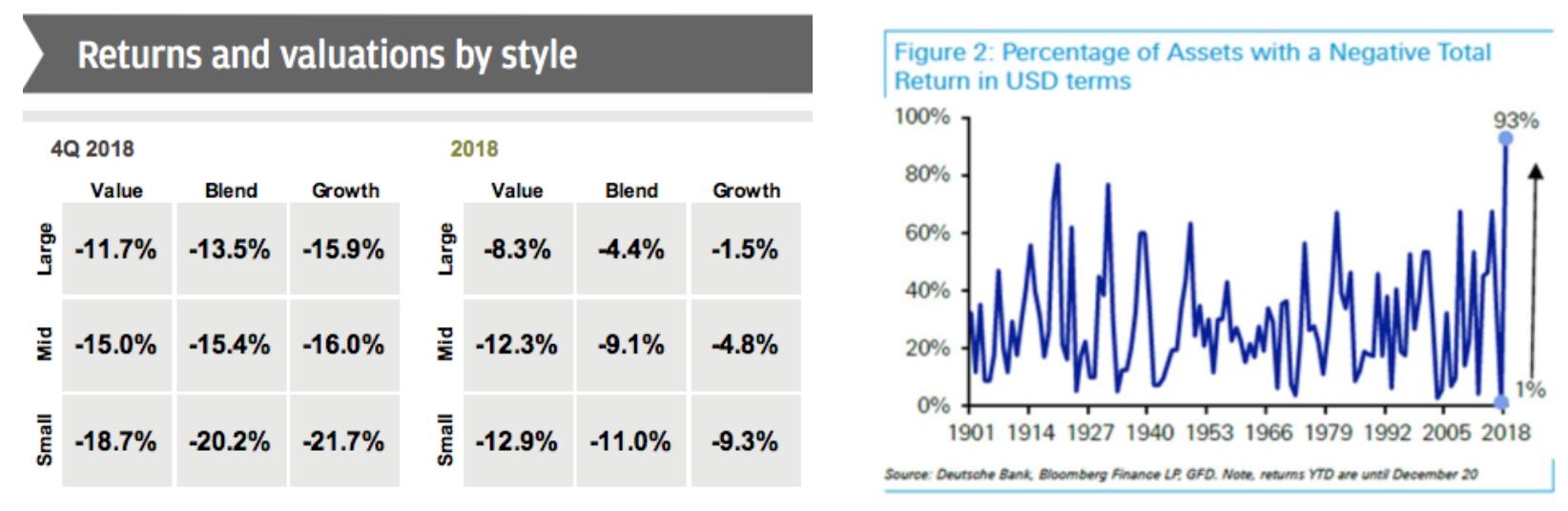 Source: JPMorgan & Deutsche Bank