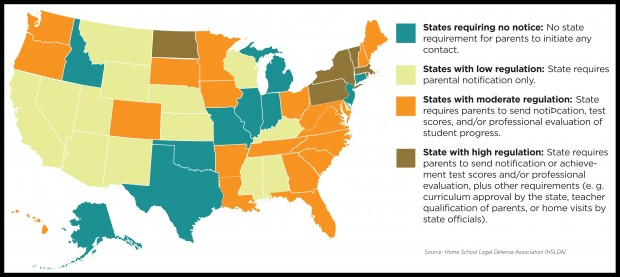 HSLDA Map of State Regulations