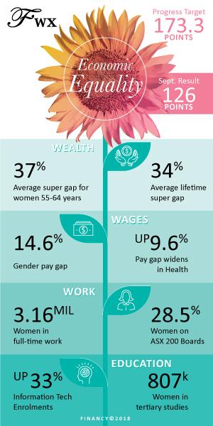 FWX_Infographic_Sept18.jpg