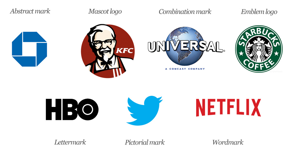 8-types-of-logos.jpg