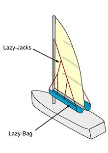 220px-Lazy-Jacks_int.png