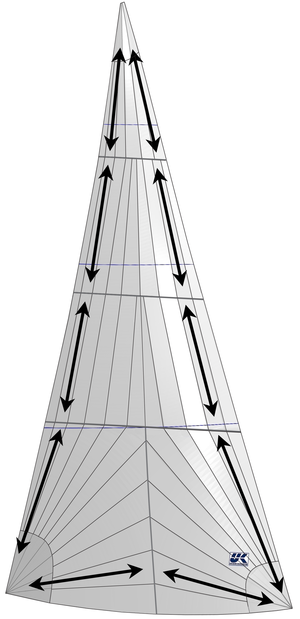 Tape-Drive Spectra Cruising Main Sail with 3 Reefs. Click to enlarge.